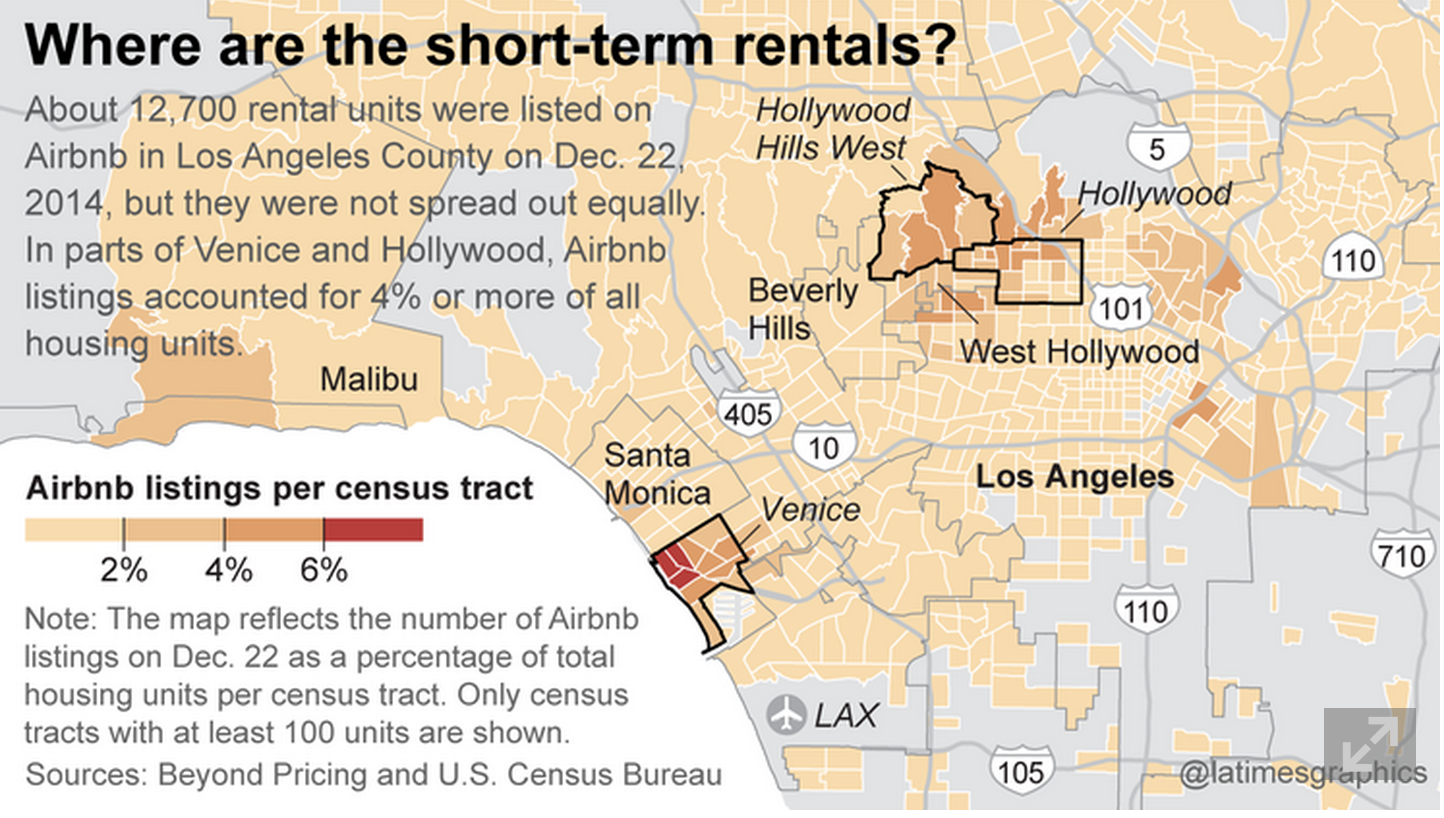 airbnb housing,